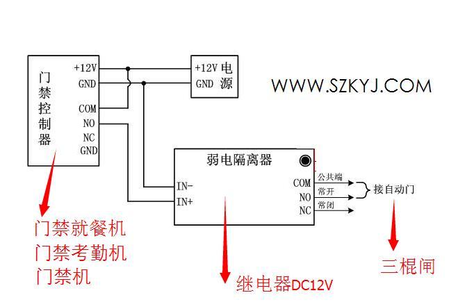 电路安装布线图画法